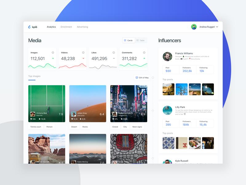Social listening - Dashboard web app social dashboard user interface ui
