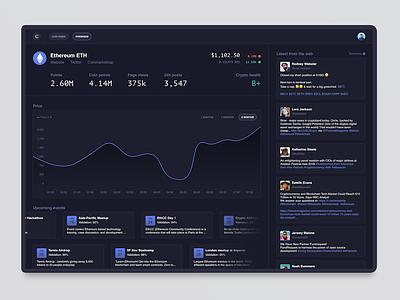 Crypto dashboard analytics product chart dark ui dashboard crypto