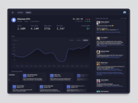 Crypto dashboard