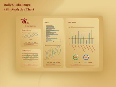 Daily UI 18   Analytics Chart