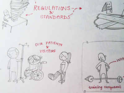 sketches for a healthcare animation