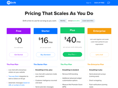 Drift - Pricing site responsive illustration icons logos integrations content modular cta pricing