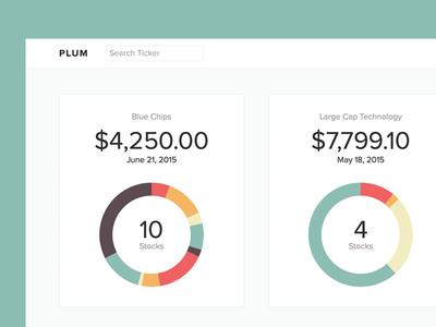 Plum - Portfolios money charts tracker simulator company portfolios shares stocks