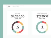 Plum - Portfolios
