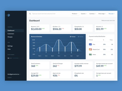 Dashboard Concept ux ui design concept dashboard dash app web