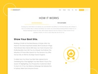 How It Works Page For Beauty App