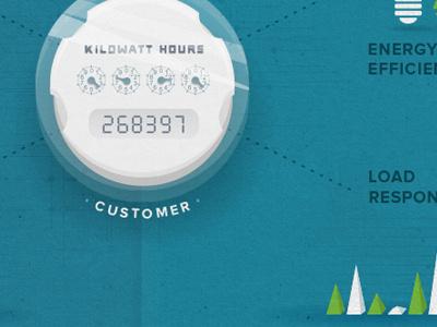 Meter Illustration meter illustration texture energy green customer