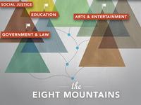 8 Mountains Illustration