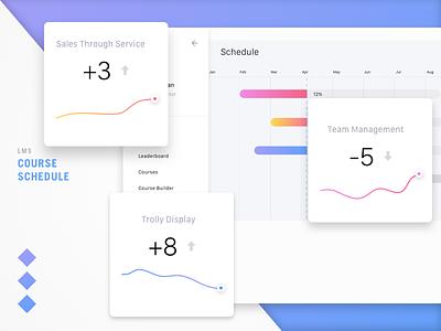 LMS Scheduling tool tasks dashboard education software learner lms flat ux ui app