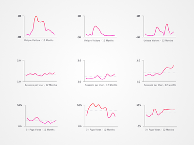 Simple  Graphs research quantitative qualitative infograph graph data