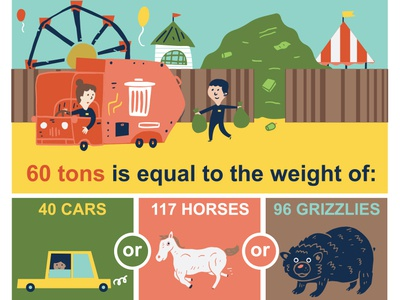 Infographic for Western Montana Fair digital greens flat retro yellow green horse bear infographic garbage recycle