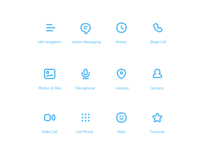 Skype for Mac Iconset