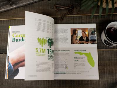 University Research Magazine - Layout