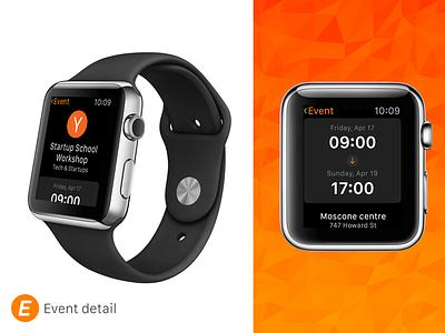Eventbrite  Watch - Event Detail 1 concept event detail events watch os apple apple watch eventbrite