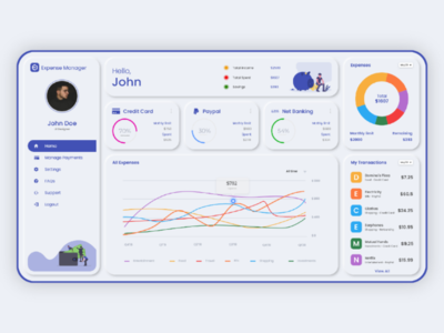 Neumorphic UI Dashboard : Expense Manager vector flat clean photoshop illustrator animation adobe web design charts minimal uikit xd figma data clean ui dashboard web design ux ui