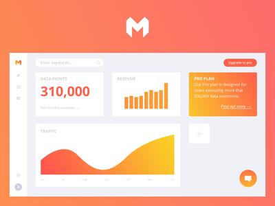 SaaS admin dashboard design for analytics startup