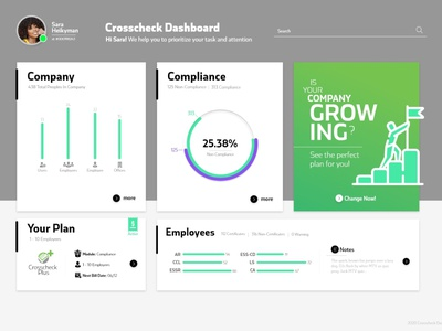 Crosscheck Dashboard figma adobe xd dashboard app dashboard design interface uxdesigner uxdesign ux uidesign dashboad