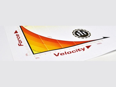 FIT Phase Diagram and Force Velocity Curve