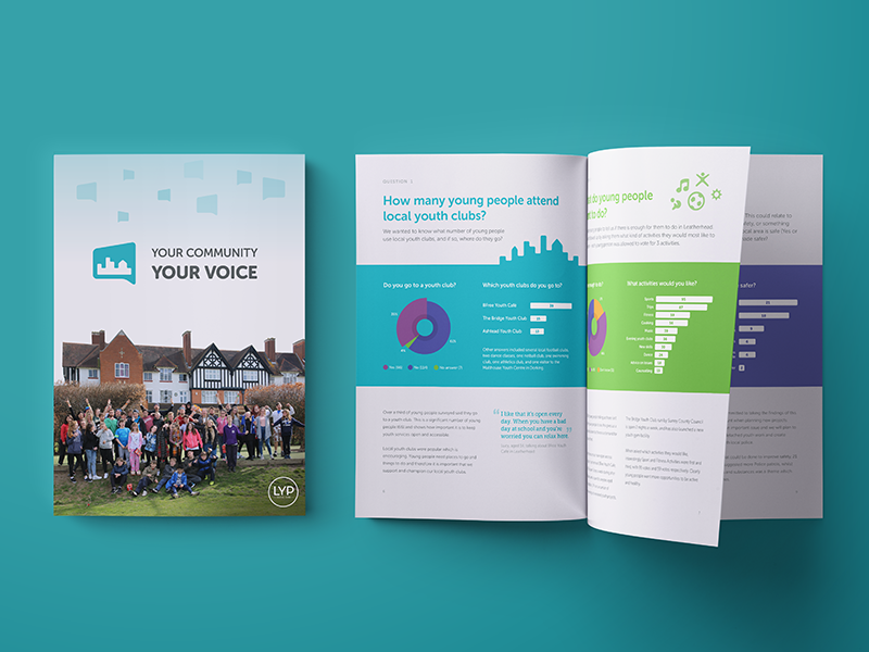 Your Community, Your Voice - Booklet charity community brochure print booklet