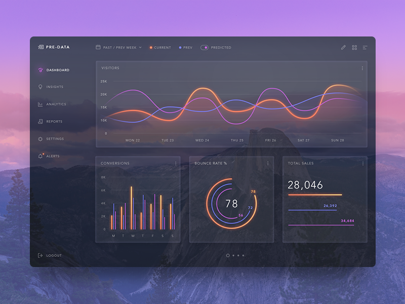 Pre-Data Dashboard UI purple widget chart analytics interface graph dark ui dashboard prediction learning data