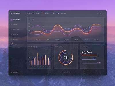 Pre-Data Dashboard UI purple widget chart analytics interface graph dark ui dashboard prediction learning data