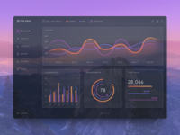 Pre-Data Dashboard UI