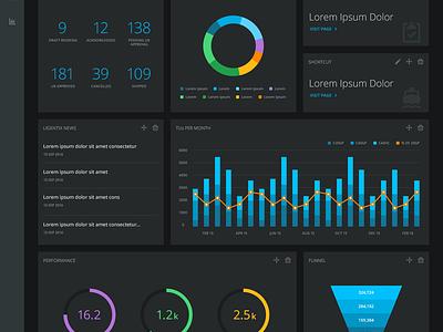 Ligentia Dashboard Design dark data ui widget dashboard