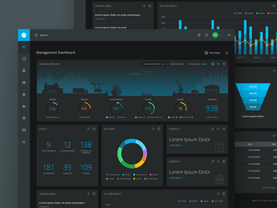 Ligentia Dashboard Design dark data ui widget dashboard
