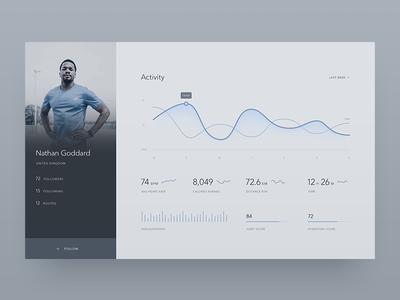 Fitness profile minimalist minimal dailyui 006 dailyui dashboard ui user profile tracker health runner running athlete fitness