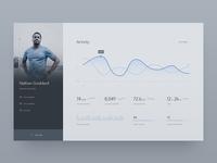 Fitness profile