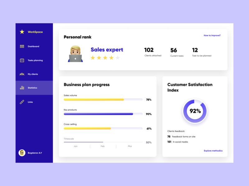 Stats page (desktop app) uxui service design manager desktop dashboard web design ui design webdesign uidesign