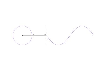 Festival Identity graph cos sin graph math cinema identity festival motion animation