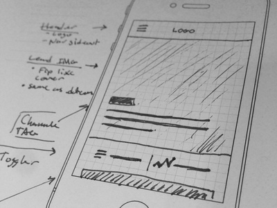 From Sketch to... complex mobile redesign sketch