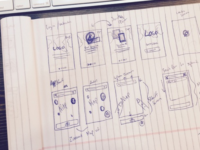 Old Fashioned Pen & Paper flow maps sketching ux app