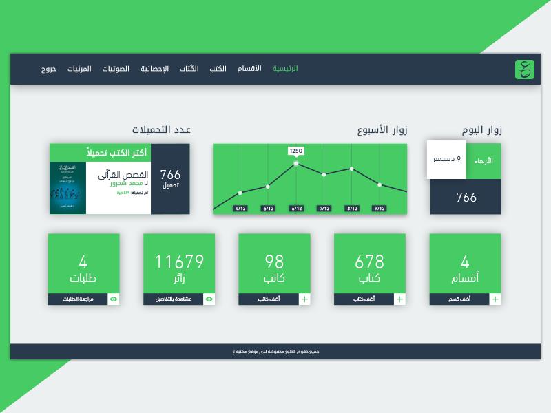 Book Library - Dashboard book window minimal modern flat islam middle east egypt arabic web app book library dashboard