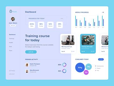 Daily Activity App progress app uxui top popular design desktop interface dashboad training health activity sport