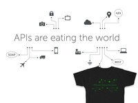 APIs are eating the world T-shirt