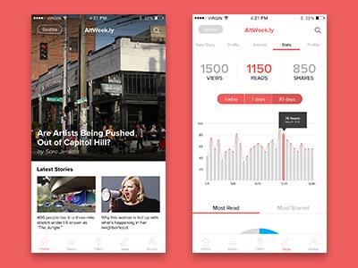 Altweekly.co iOS App clean news self publishing mobile ios