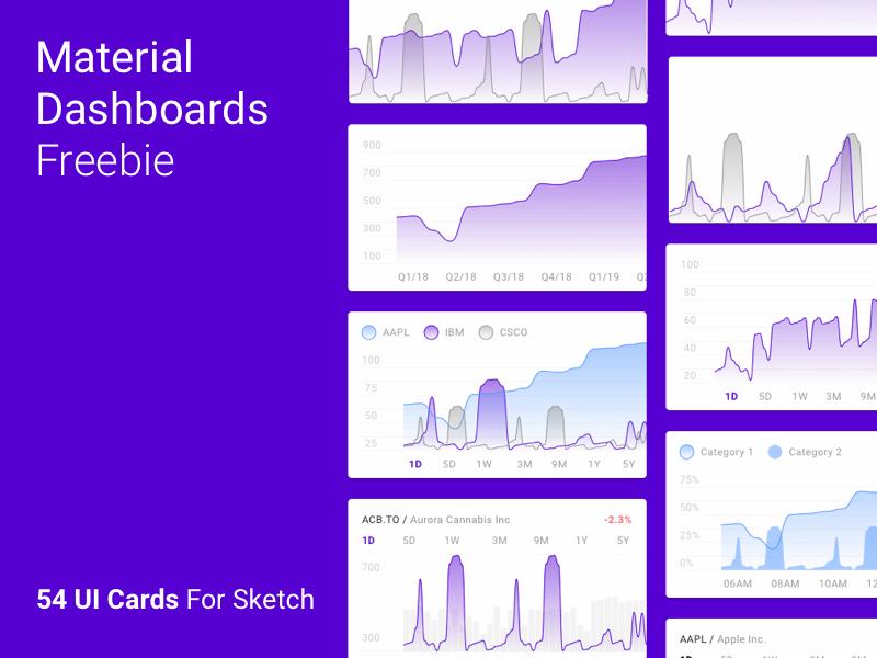 Material Dashboards Freebie Part 2 analytics data analytics data investing dashboard design freebie card dashboard ui bar chart bar graph dashboard template dashboard material ui material kit material design