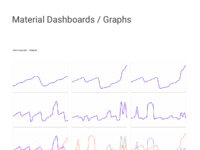 Line charts