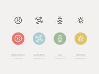 ABAN icons