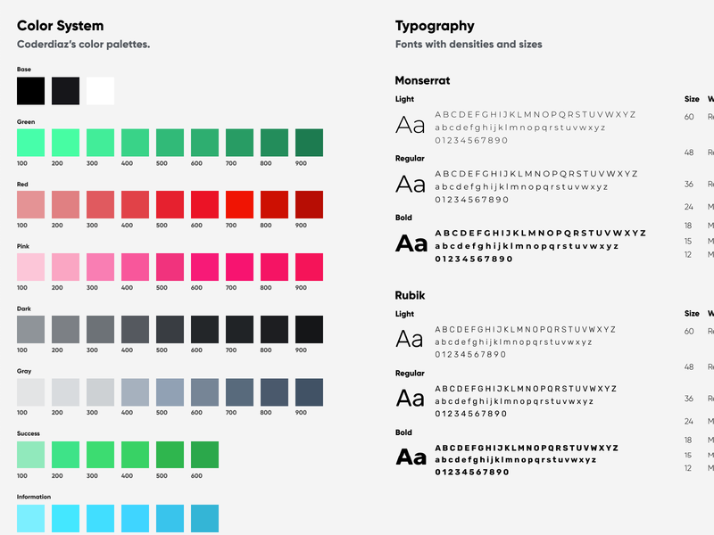 Coderdiaz's Design System ux ui web redesign systems branding typography colors system design