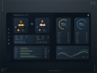 Online Sports Platform - Compare& Stats