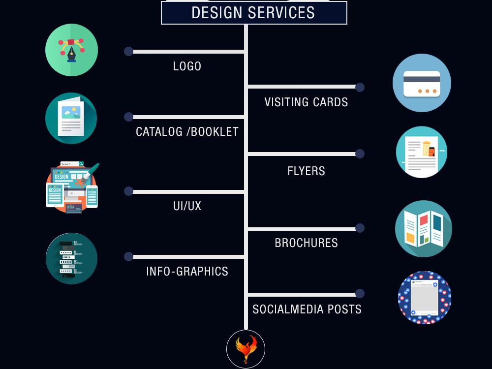 Graphic DesignIing mobile app development illustration ui logo design