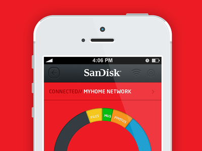 SanDisk Connect™ mobile iphone media storage