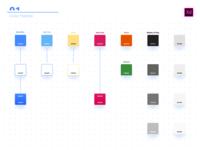 Color Coding - Vidpulse Dashboard