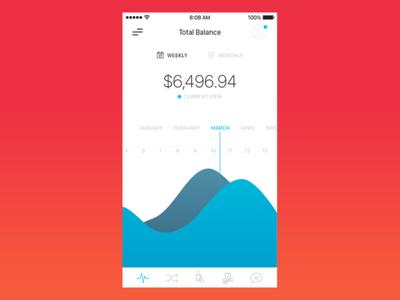 App Concept Ui