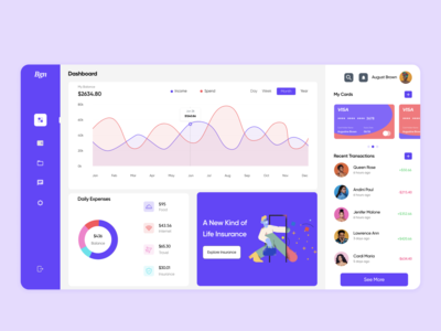 Financial Dashboard Design