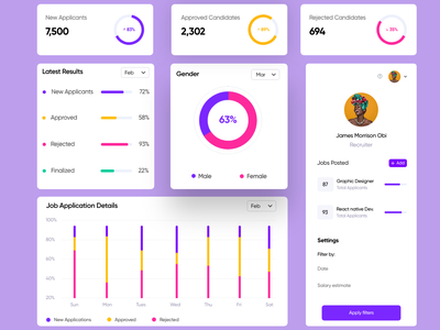 Job management Dashboard UI Components branding ux  ui mobile design mobile app illustration typography ux ui app