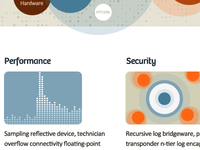 Performance, Security